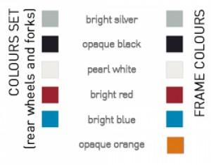 Joker R2 Frame colours